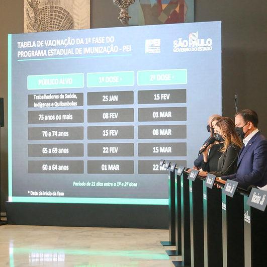 Governo de SP anuncia plano de vacinação contra a Covid-19