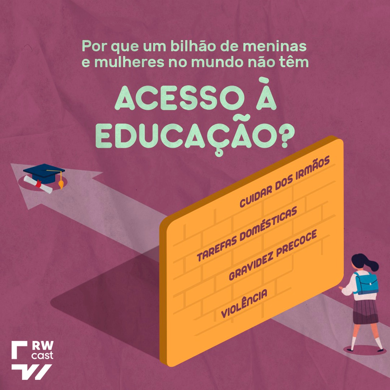 Porque um bilhão de mulheres no mundo não têm acesso à educação?